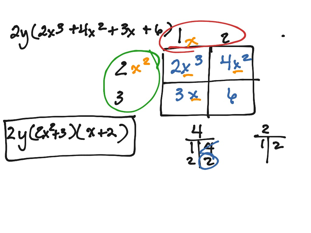 Factoring By Grouping Box Method