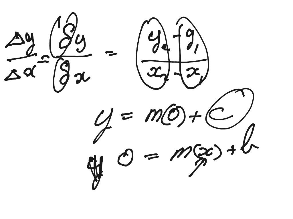 Equations Of The Line And Quadratics