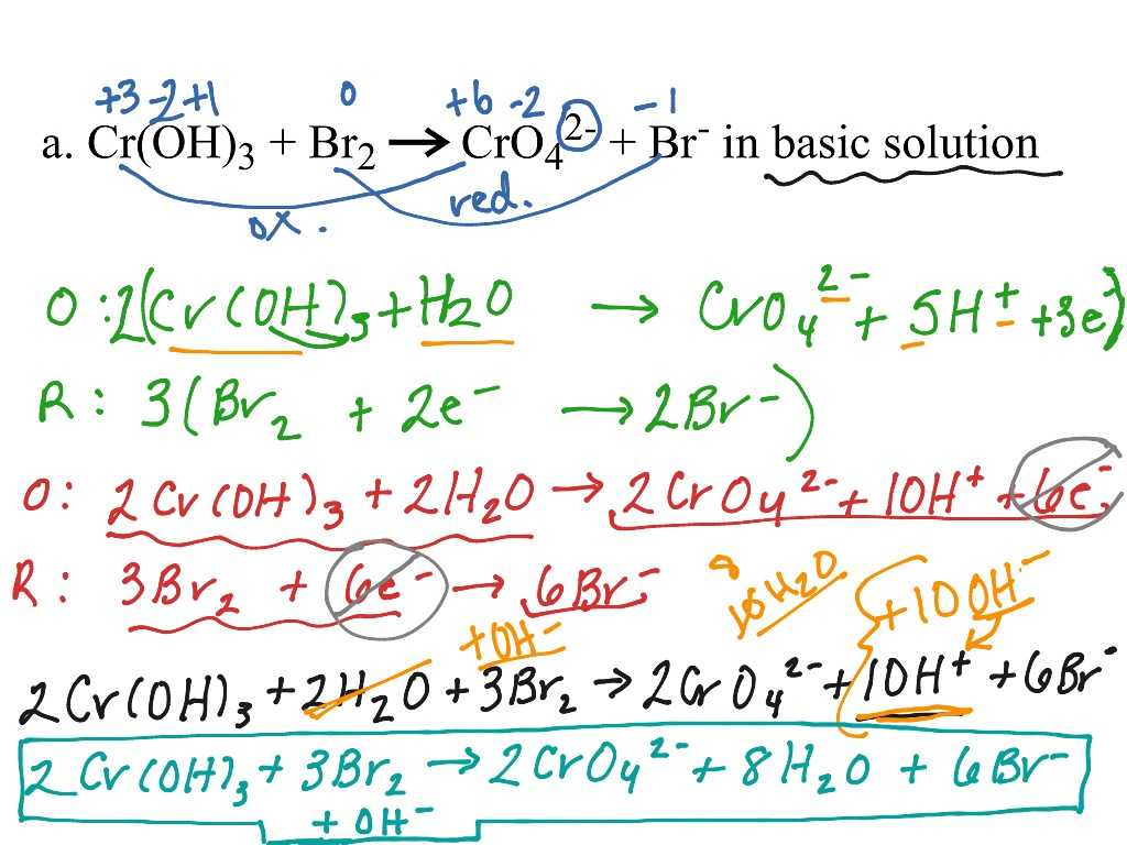 Balancing Redox In Basic Solution