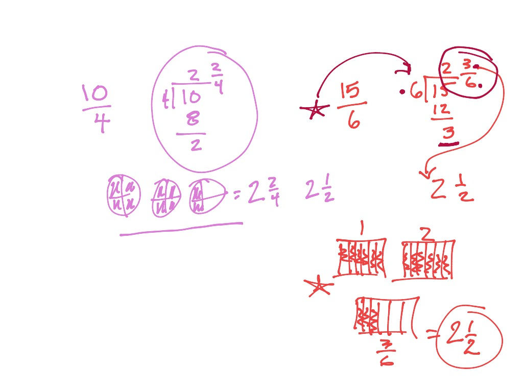 Int 5 Lesson 75 Changing Improper Fractions To Whole Or