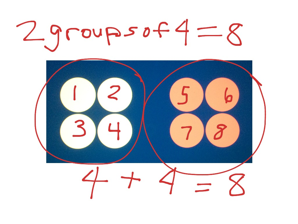 Review Of Equal Groups