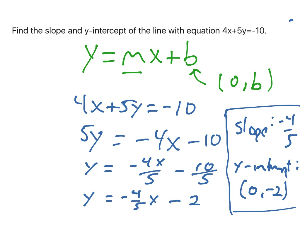 Finding Slope And Y Intercept Of An Equation Of A Line