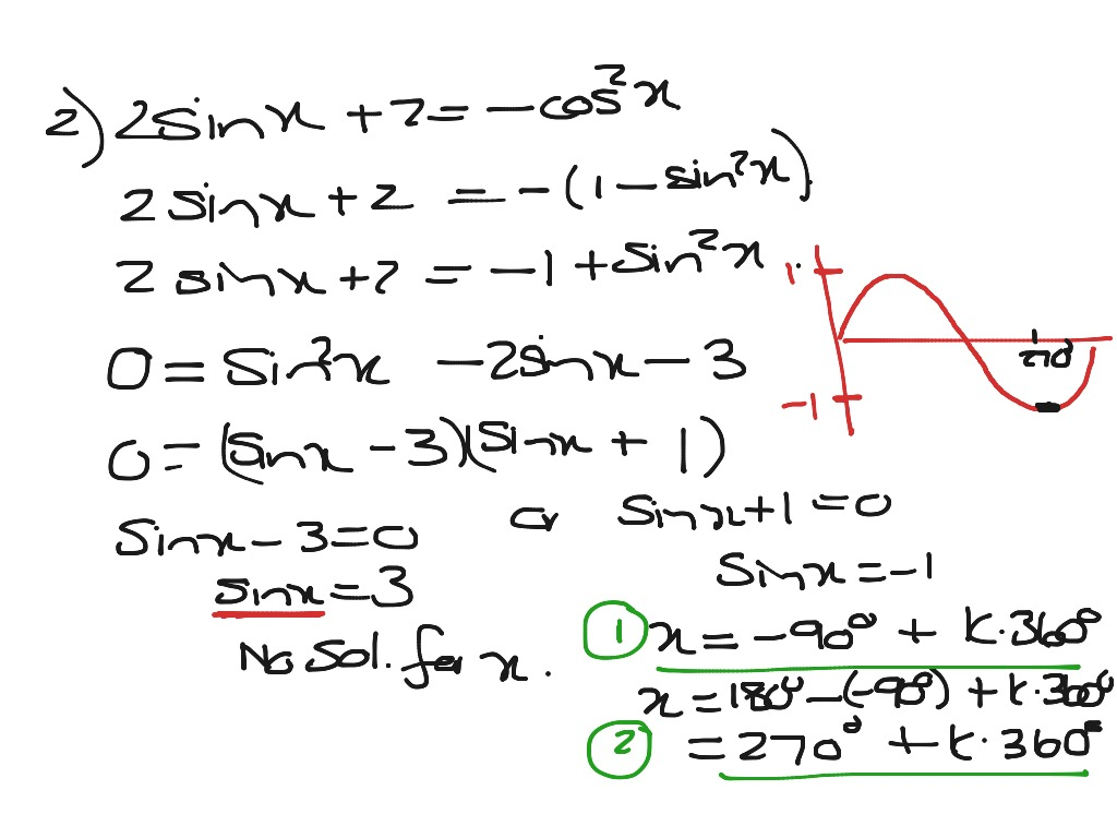Grade 11 General Solutions And Trig Equations Using