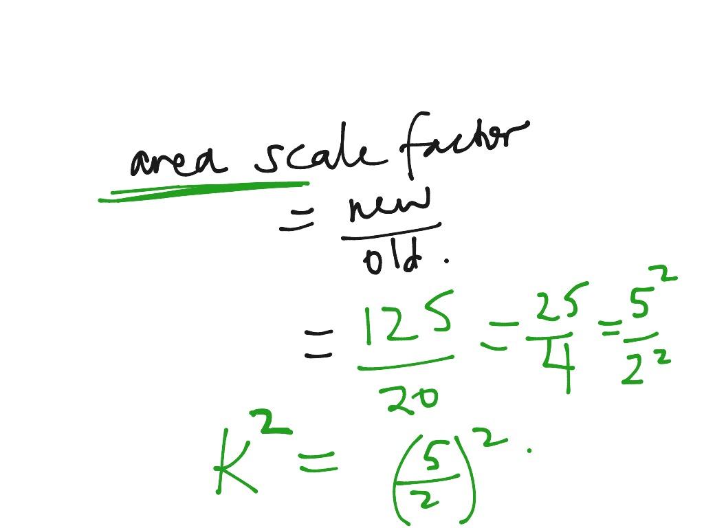 Area Scale Factor