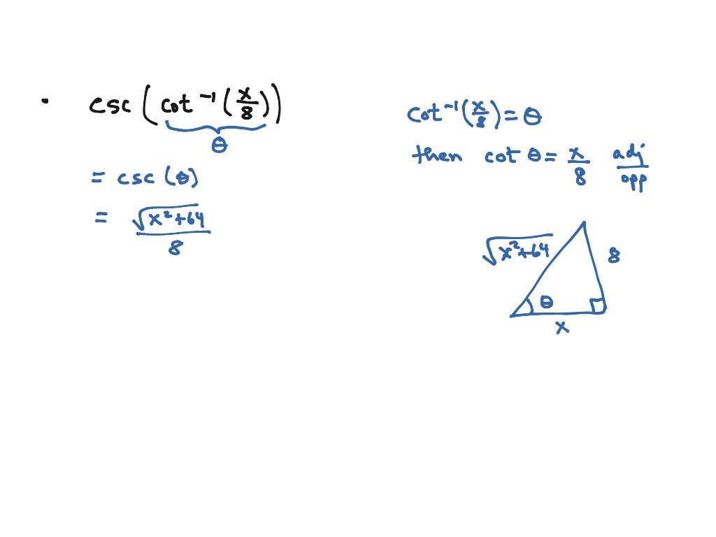 Simplifying A Composition Of A Trig Function And An