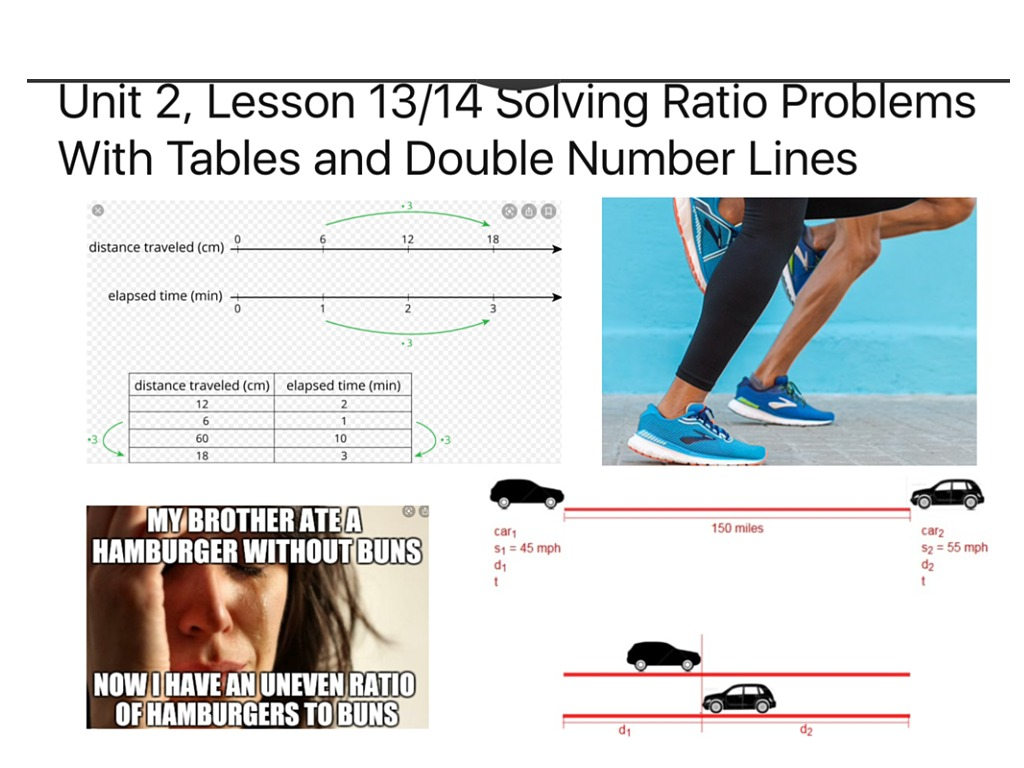 Percentages And Double Number Lines Our U3 L11
