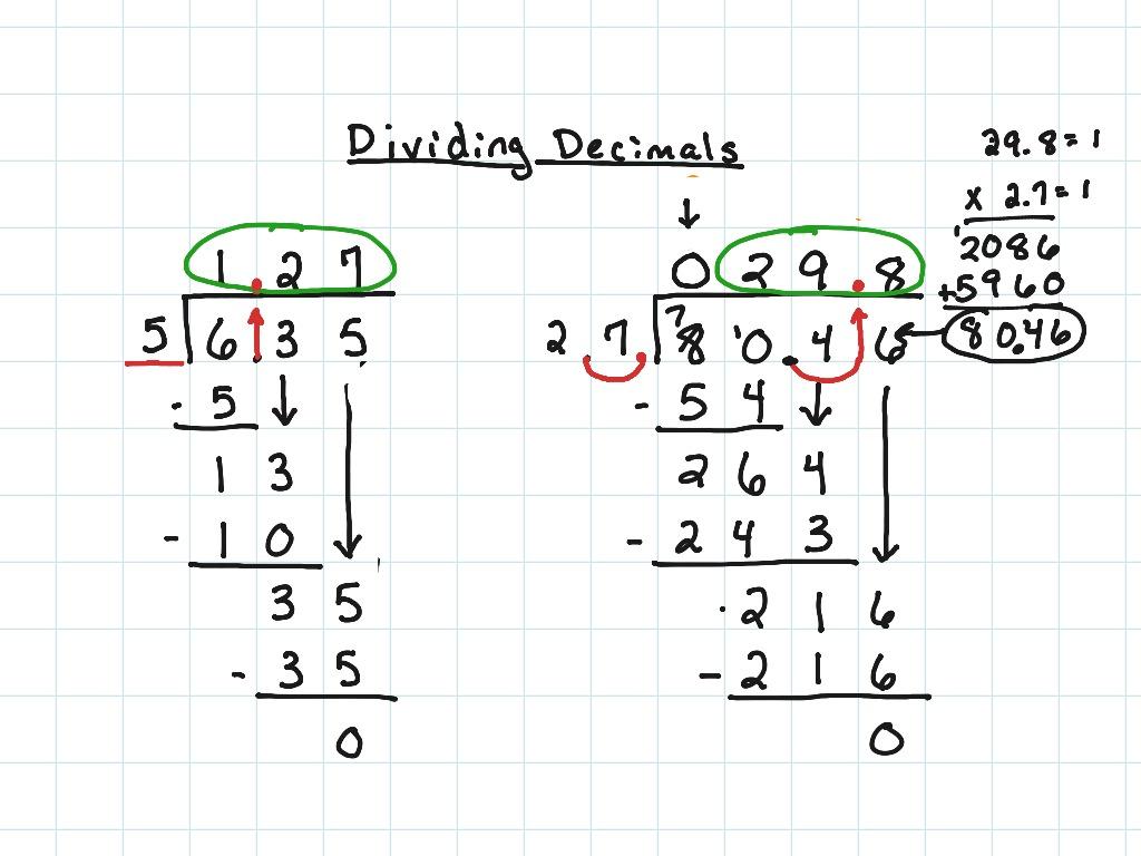 5 Nbt 7 Dividing Decimals