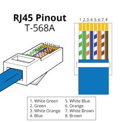 Cat5 Buchse 2008 Silverado Radio Wiring Diagram Rj45 Pinout | Showmecables.com