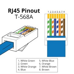 Crossover Cable Wiring Diagram 4 Pin Trailer With Brakes T568a All Data Rj45 Pinout Showmecables Com Cat 5e