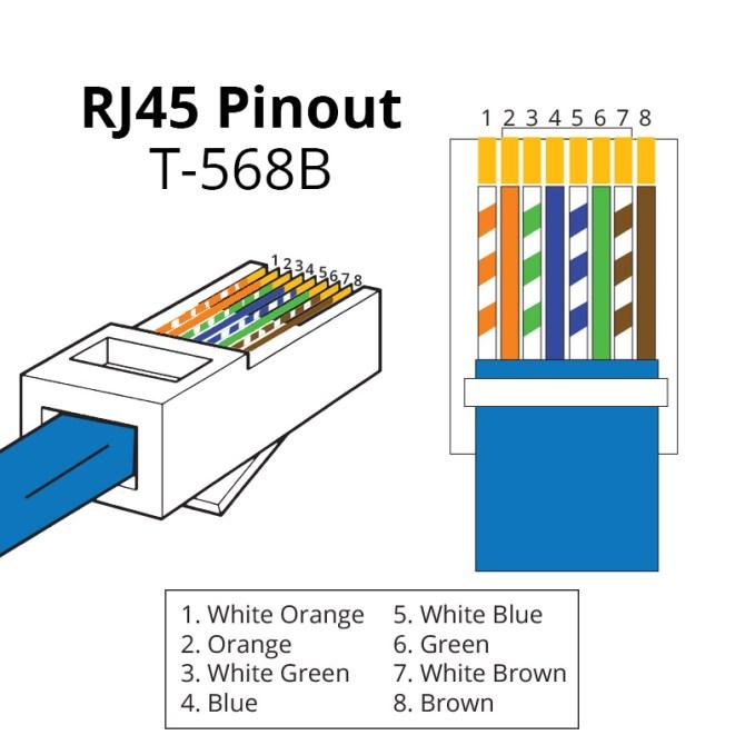 rj45 wall jack t568b wiring diagram also rj45 phone wiring