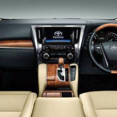 All New Alphard 3.5 Q Grand Avanza Vs Ertiga Toyota 3 5 Internal Showroom Mobil