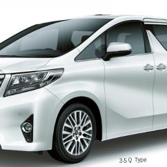 Harga All New Alphard 3.5 Q Perbedaan Veloz Dan Grand Toyota 3 5 Spesifikasi Review February 2019