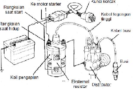 Diagram Wiring Diagram Sistem Ac Mobil Diagram Schematic Circuit