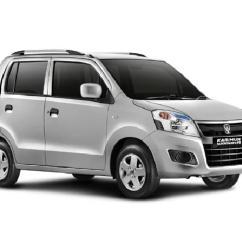 Spesifikasi All New Kijang Innova 2018 Review Diesel Karimun Wagon R Gs Airbag - Harga ...