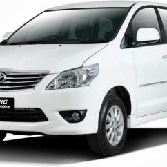 Spesifikasi All New Kijang Innova Diesel Toyota Yaris Trd Kit Type V At Harga Review