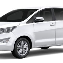 Spesifikasi All New Kijang Innova Diesel Brand Toyota Alphard Type G Mt Gasoline - Harga ...
