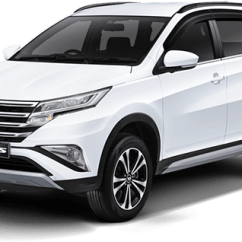 All New Kijang Innova 2.0 G Camry Review Terios R Mt Adventure - Harga Spesifikasi ...