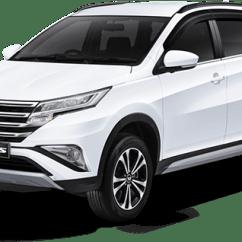 Spesifikasi Toyota All New Kijang Innova Foto Mobil Terios R At Custom - Harga Review November ...