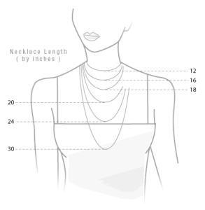 necklace length guide