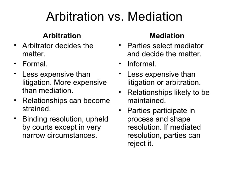 Contract Attorney for Arbitration  Mediation  Shrayer Law Firm LLC