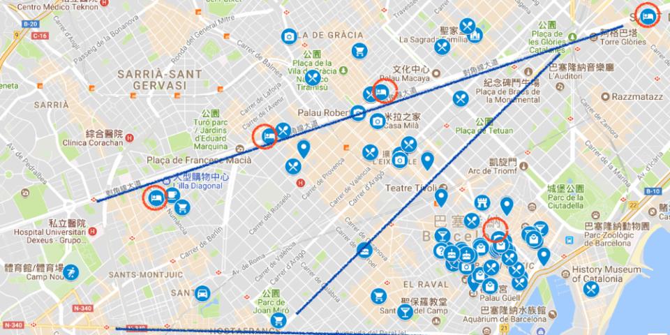 巴塞隆納旅館怎麼選 安全至上擴建區