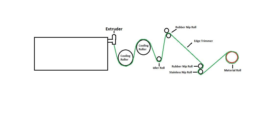 [DIAGRAM] Epiphone Les Paul Ultra Iii Wiring Diagram FULL
