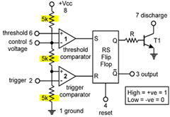 HOW IC 555 TIMER WORKS?