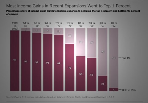 wealth-gap-1percent