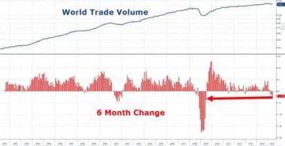global-trade-4