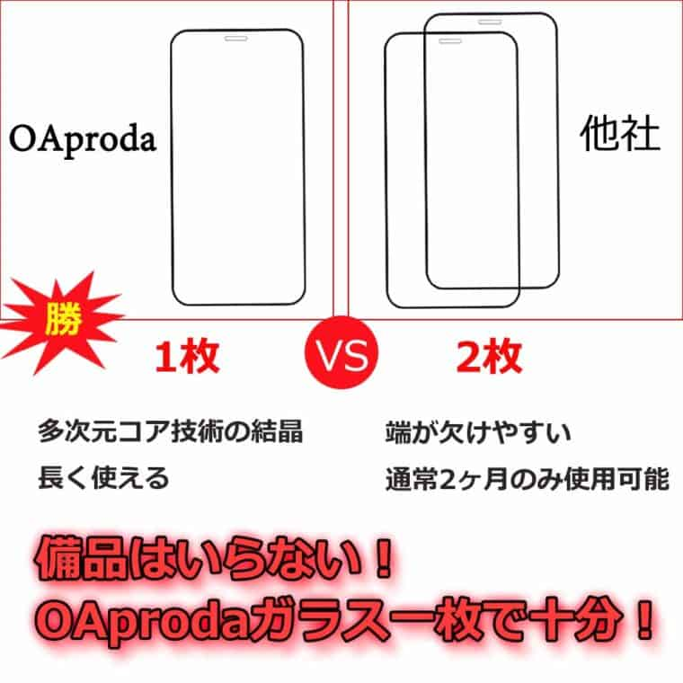 OAproda iPhone11ProMax 全面保護ガラスフィルム