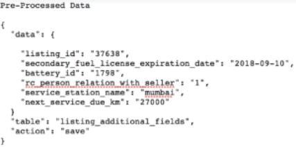 Pre-Processed Data