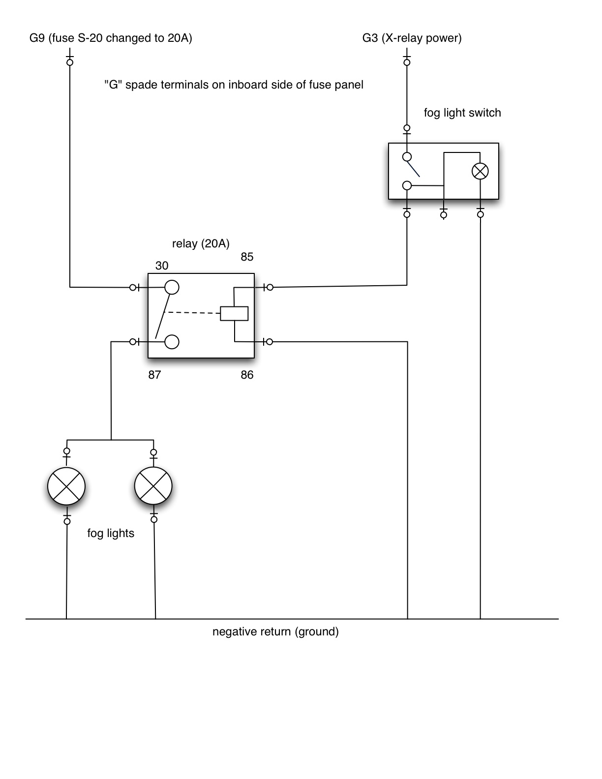 hight resolution of fog light relay wiring diagram positive ground wiring diagrams 97 jeep fog light relay wiring