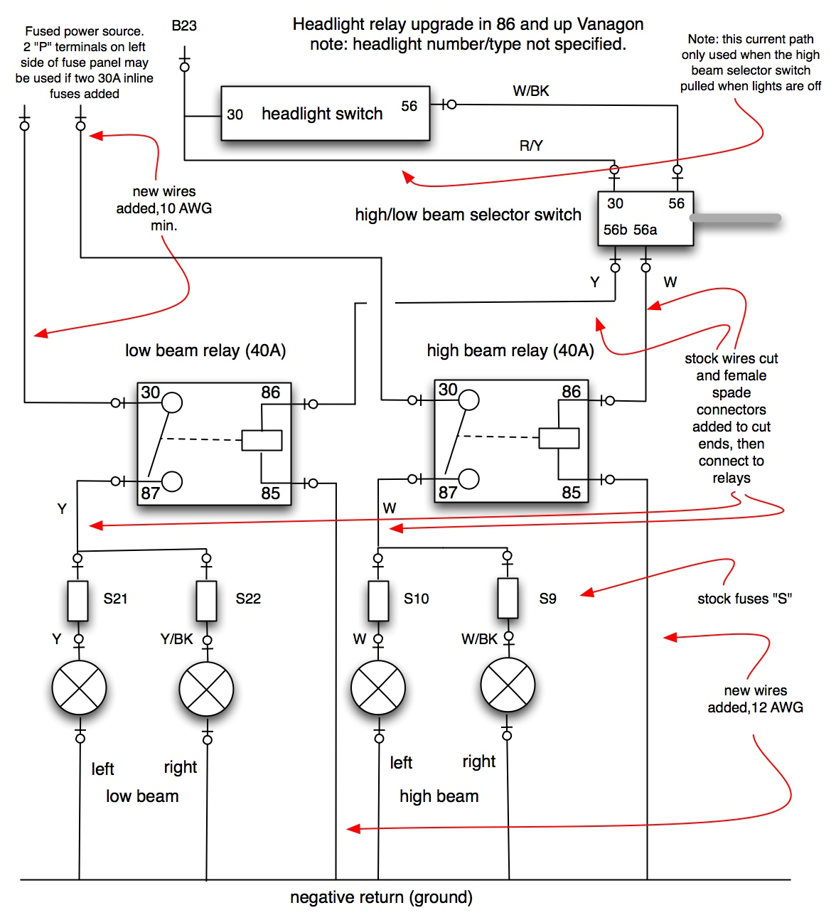 small resolution of wolfsburg vw engine tin diagram wiring library vw engine parts vanagon engine sheet metal diagram example