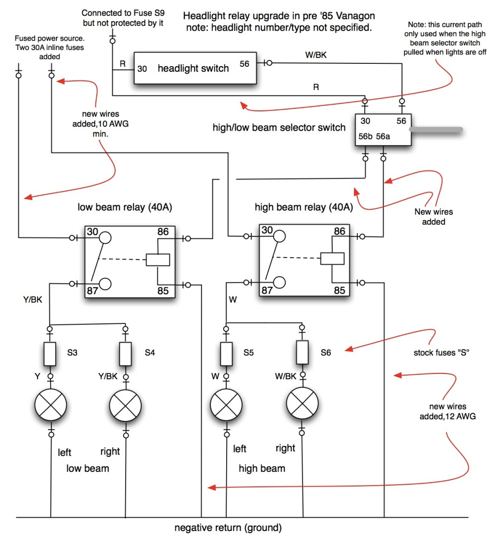 medium resolution of vanagon headlight relay upgrade shooftie vanagon headlight wiring diagram and now on to the post