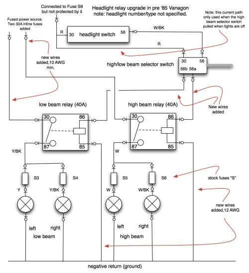 small resolution of vanagon headlight relay upgrade shooftie vanagon headlight wiring diagram and now on to the post