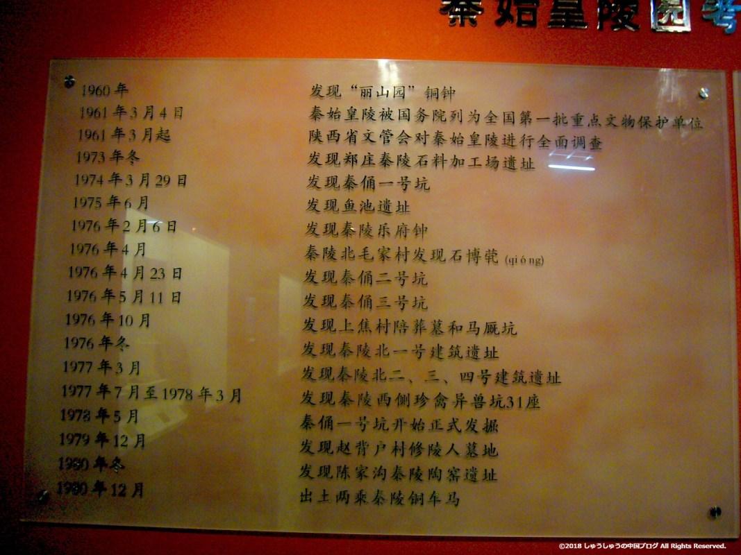 秦の始皇帝陵の解説
