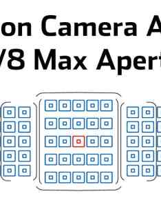 Which canon cameras maintain autofocus with extenders at  max aperture also rh shuttermuse