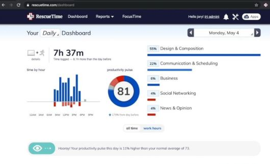 RescueTime time tracker has detailed and easy to read dashboard