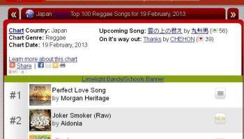 music_chart_info