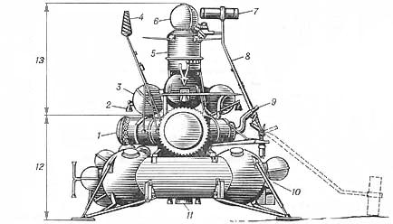 Scheme of Luna-20 probe