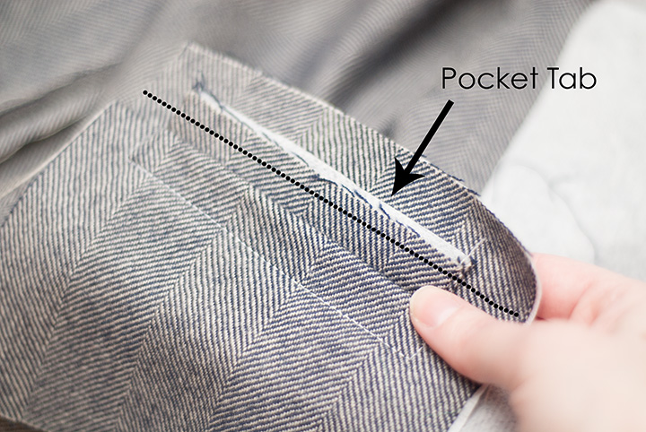 pocket18Boys Blazer Pattern Sew-a-long ||FREE PDF Pattern || Sewing Welt Pockets