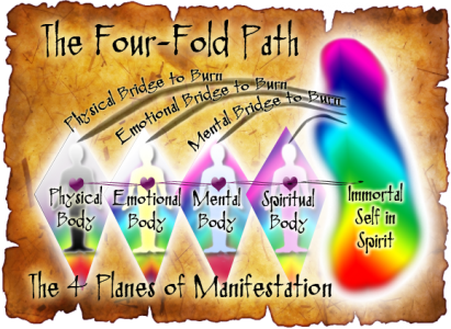 Four Fold Path Graphic By Book Of Light