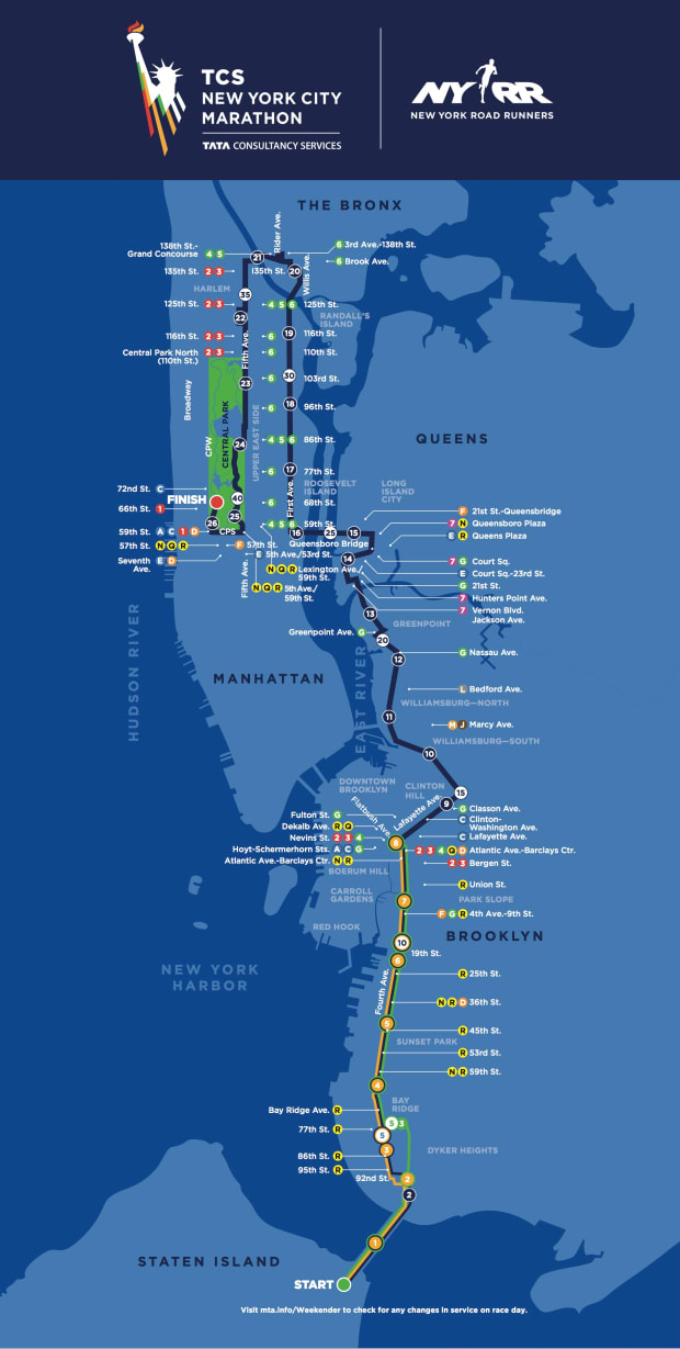 NYC Marathon 2019 - Tips for Running Your Best Marathon