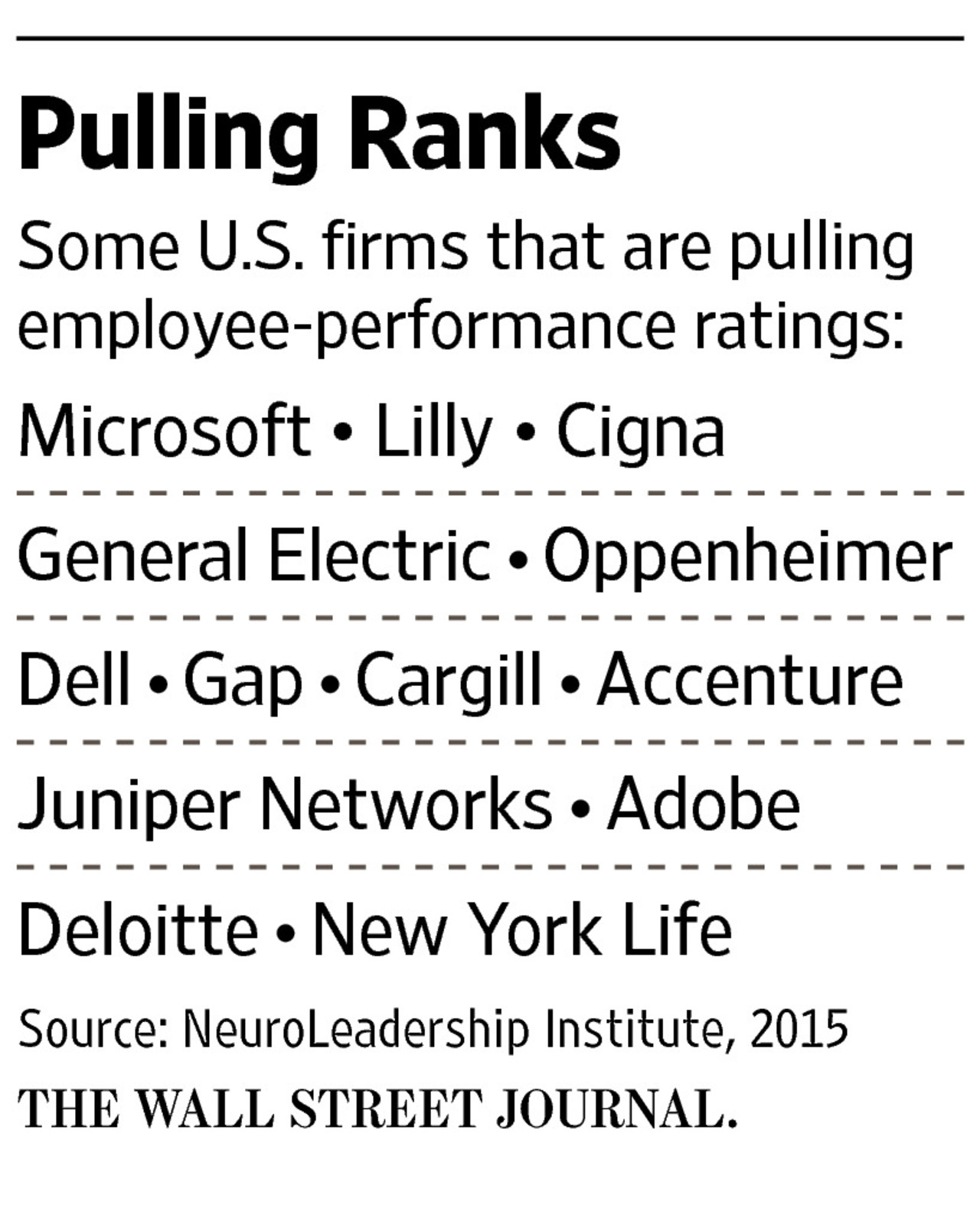 How Performance Reviews Can Harm Mental Health - WSJ