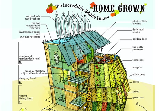 Edible home of the future eco home