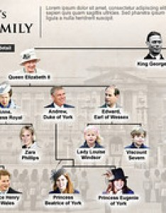 Britain   royal family also prince william might be second in line to the british crown but rh wsj
