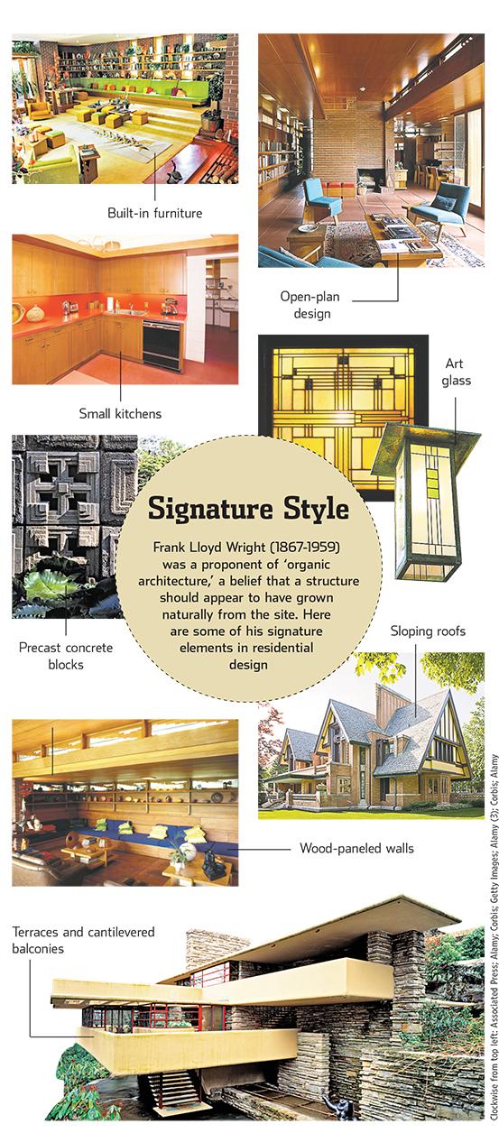 Who Did Frank Lloyd Wright Design The Above House For : frank, lloyd, wright, design, above, house, Pleasures, Pitfalls, Frank, Lloyd, Wright, Homes