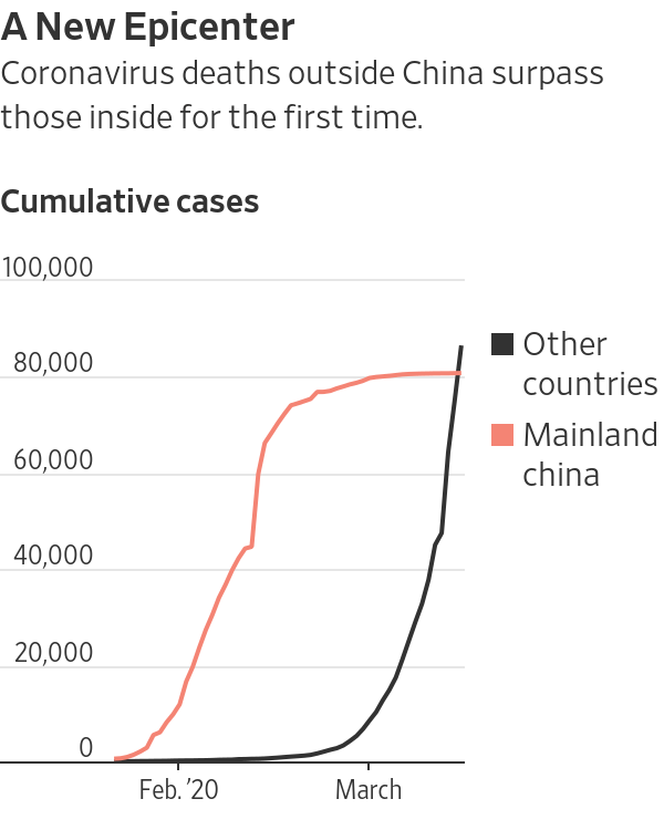 U.S., World Leaders Step Up Efforts to Slow Spread of Coronavirus ...
