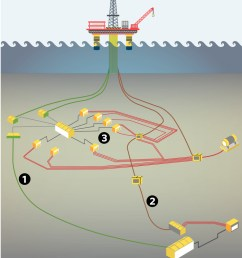 shell s titanic bet can deep water drilling be done on the cheap  [ 700 x 1536 Pixel ]