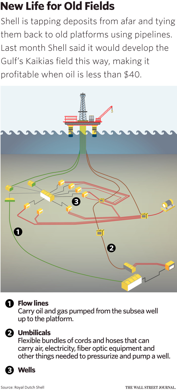 hight resolution of shell s titanic bet can deep water drilling be done on the cheap